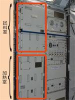 GHFの構成(出典:JAXA/NASA)